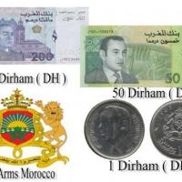 Курс валют дирхам