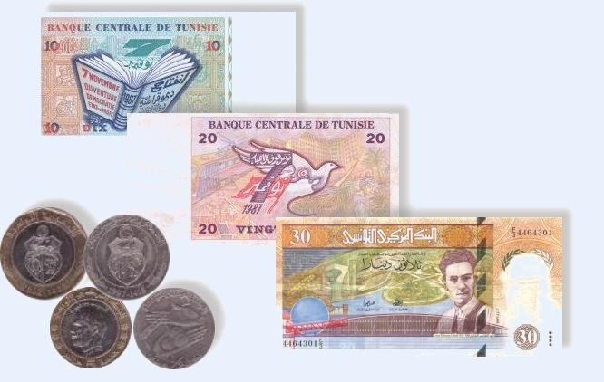 Курс тунисского динара к евро
